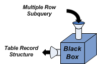 multiplerowblackbox