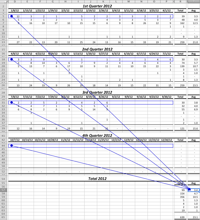 Search Results for excel | MacLochlainns Weblog