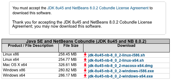 Mac Brew Jdk 8